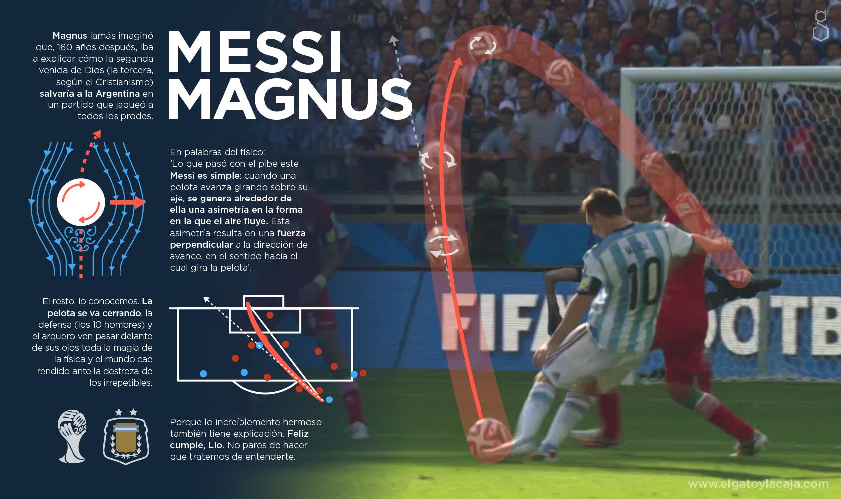 Messi_Magnus_agua