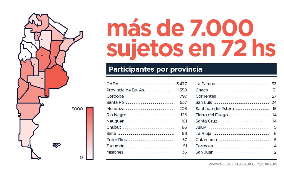 graf_Ceguera_geo